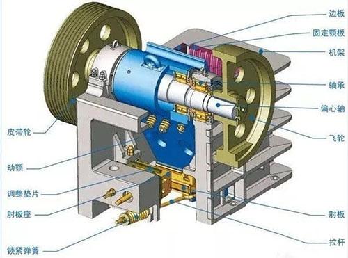 颚式破碎机6大部位的安装要点及注意事项